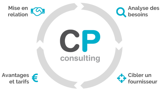 Infographie CP Consulting